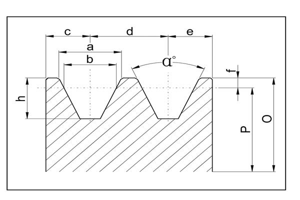 三角m6米乐棋牌槽型有哪些