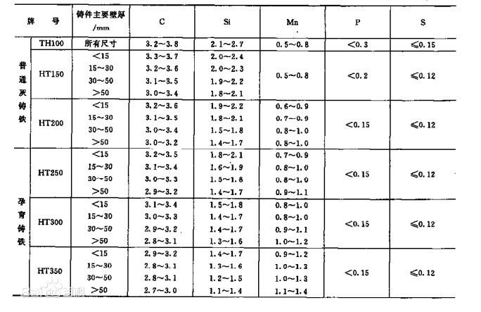 m6米乐棋牌材料成分对比图