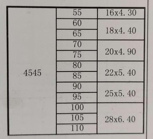 m6米乐棋牌锥套4545规格表.jpg