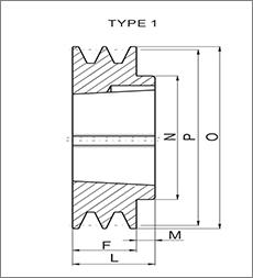 帛扬锥套皮带轮图纸设计图例之TYPE1锥套皮带轮图纸