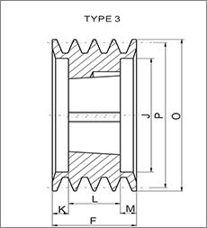 帛扬锥套皮带轮图纸设计图例之TYPE3皮带轮规格