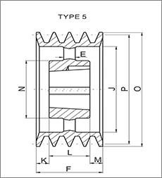 帛扬锥套皮带轮图纸设计图例之TYPE5皮带盘