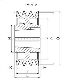帛扬锥套皮带轮图纸设计图例之TYPE7皮带轮规格