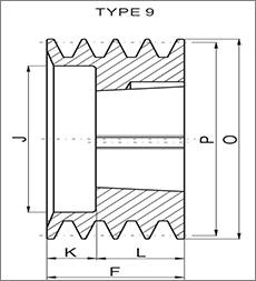 帛扬锥套皮带轮图纸设计图例之TYPE9皮带轮图纸