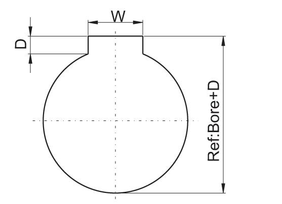 锥套皮带轮槽型的选择与确定